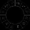 Методы предсказания - последнее сообщение от asteroslogos