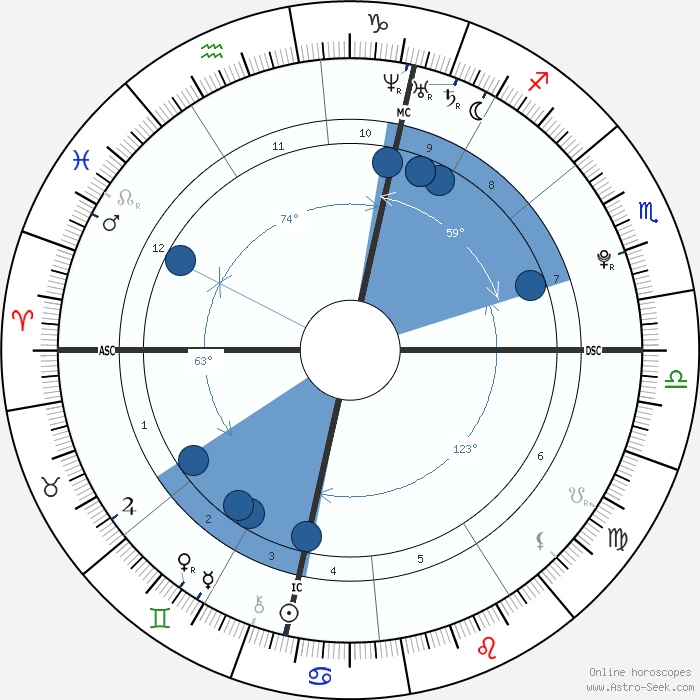 horoscope-chart3-700__radix_29-6-1988_02-10.png